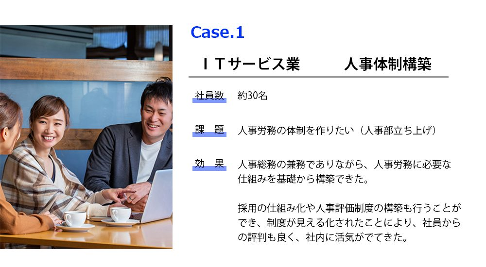 LaunchHR case1